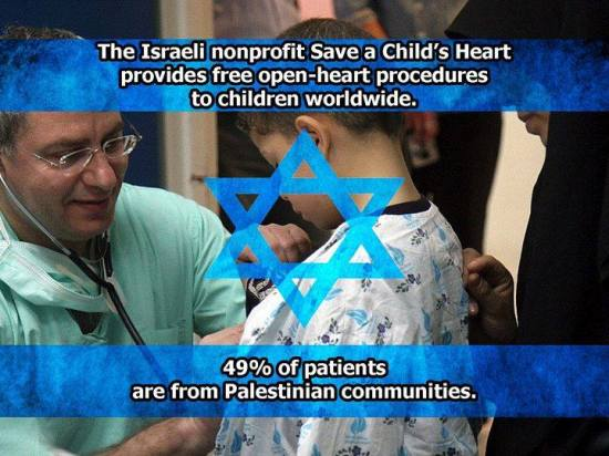 Israeli-nonprofits+patients
