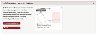 Gaza_GDP