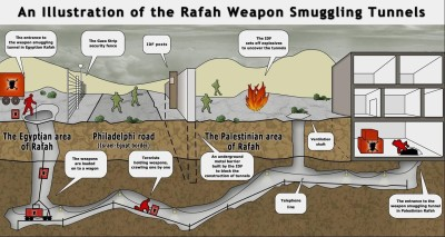 Gaza_tunnel