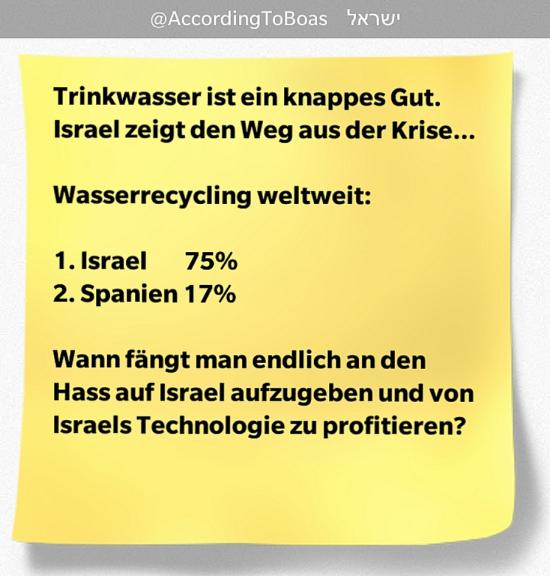 Wasser-Recycling