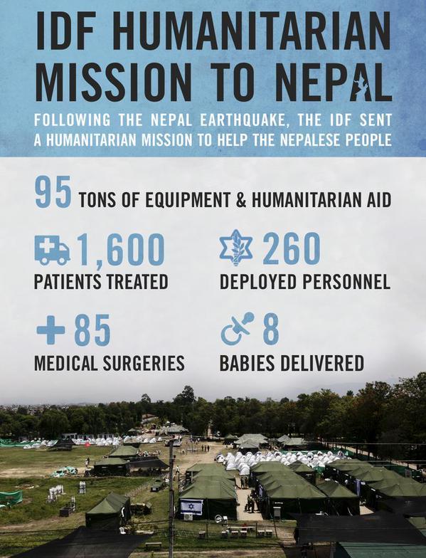 IDF-Humanitairan-Mission-Nepal_numbers