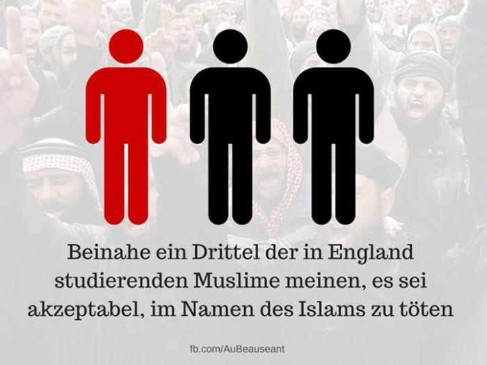 studierende-Muslime-UK