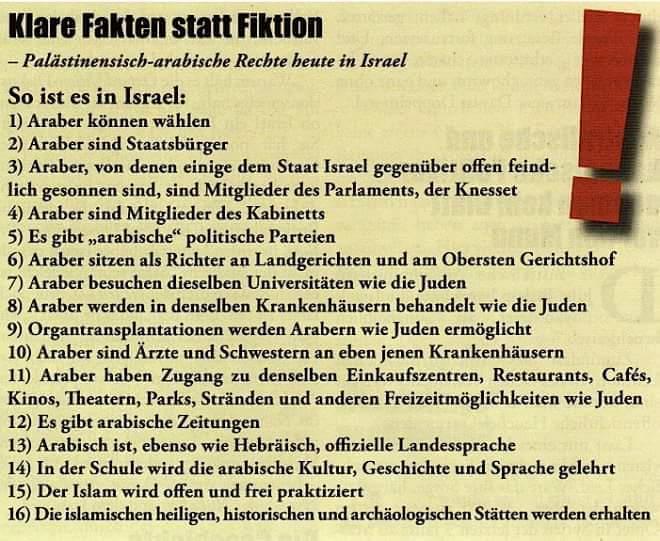 Fakten-Israel
