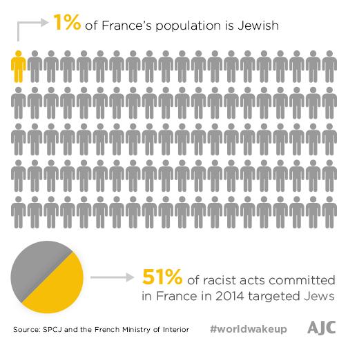 1%Juden51%Rassismus