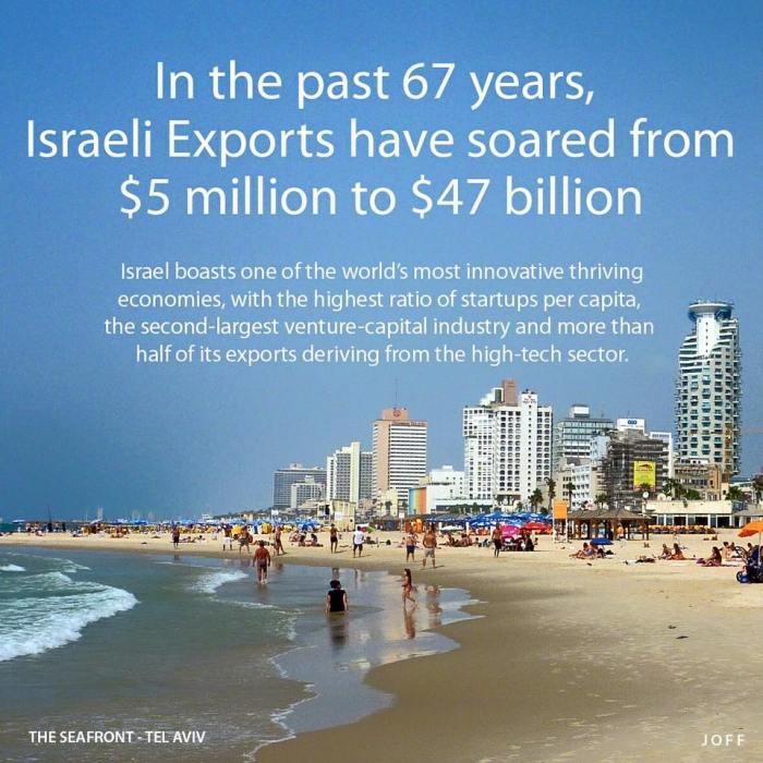 Israel67Jahre