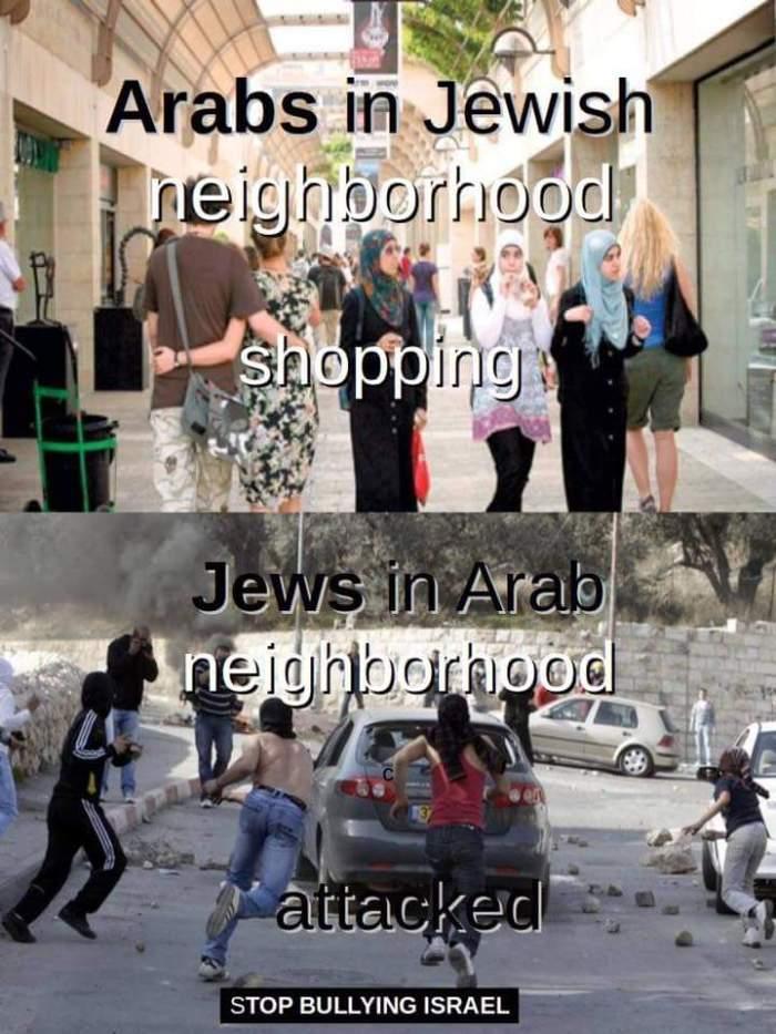 israelische-vs-Araberviertel
