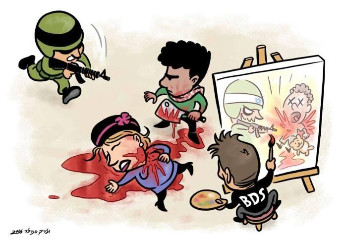 BDS-Bild