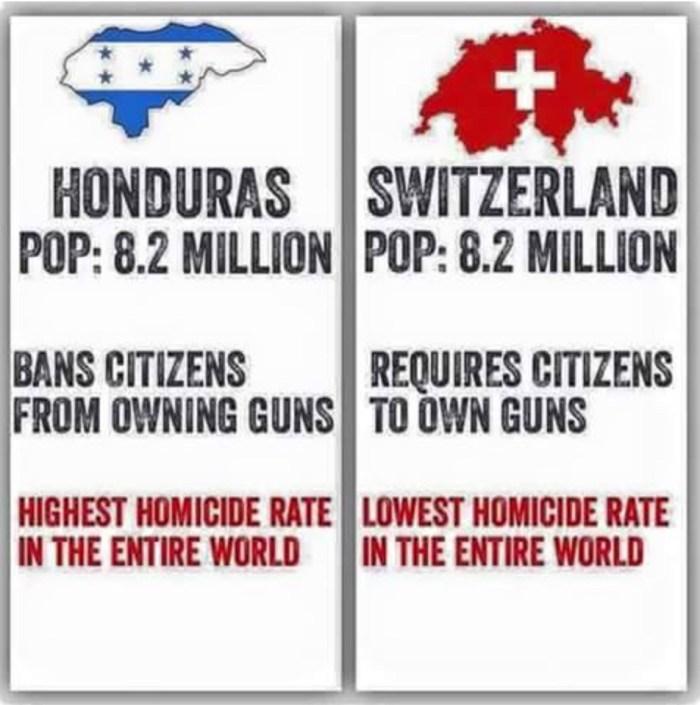 Obama_Homicide-Rates