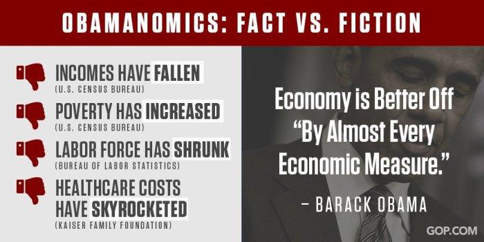 Obama_obamanomics
