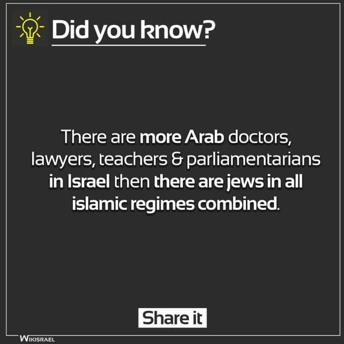 More-Arabs-in-Israel