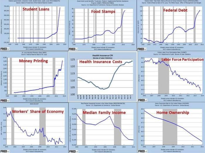 obama_wirtschaft-entwicklung