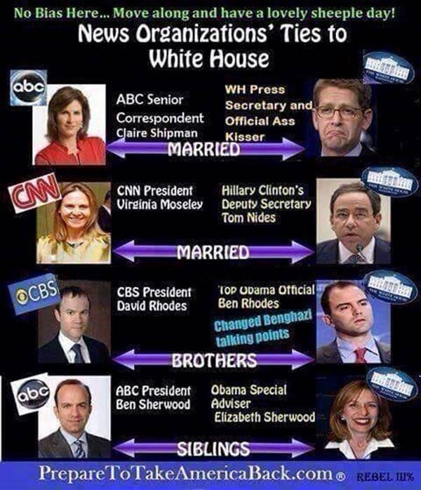 obama_news-mediademocrats-connection