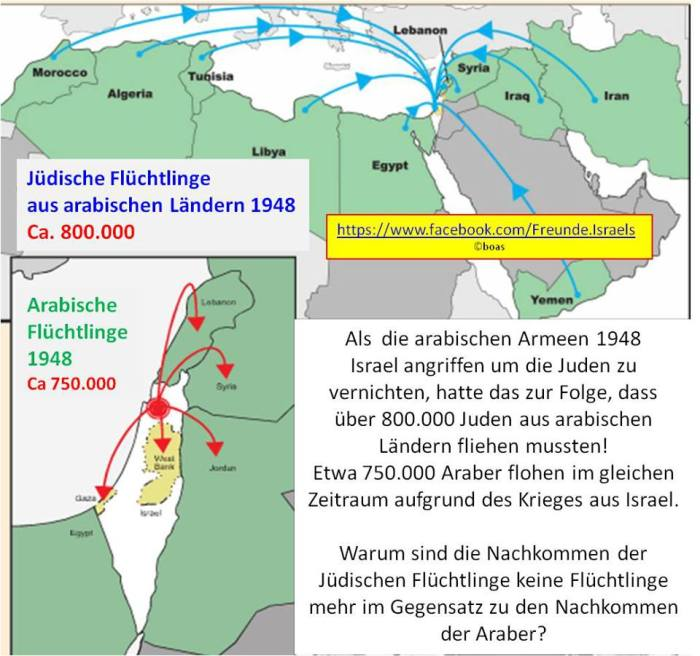1948_fluechtlinge