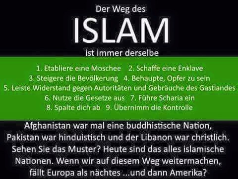 islam-methode