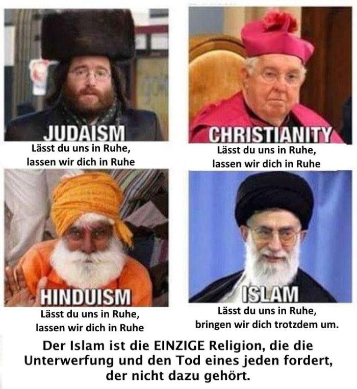 islam-religionsvergleich