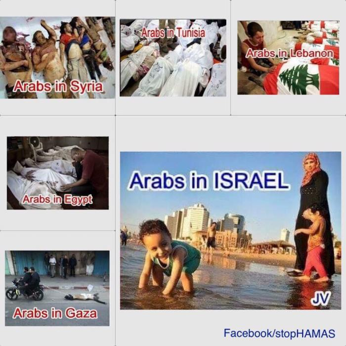arabs-in-israel-inarabia