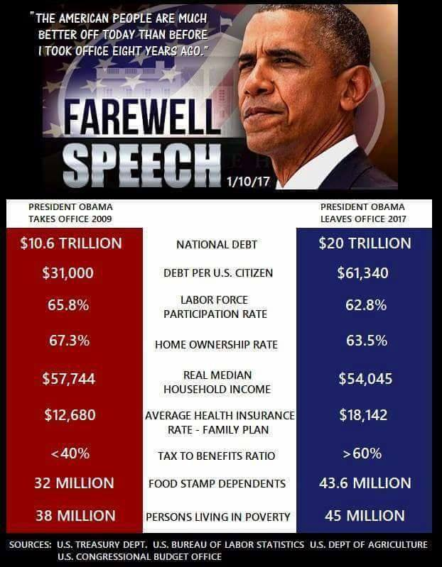 obama_americans-better-off