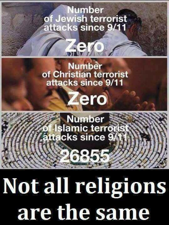 terror-nach-religionsgruppen